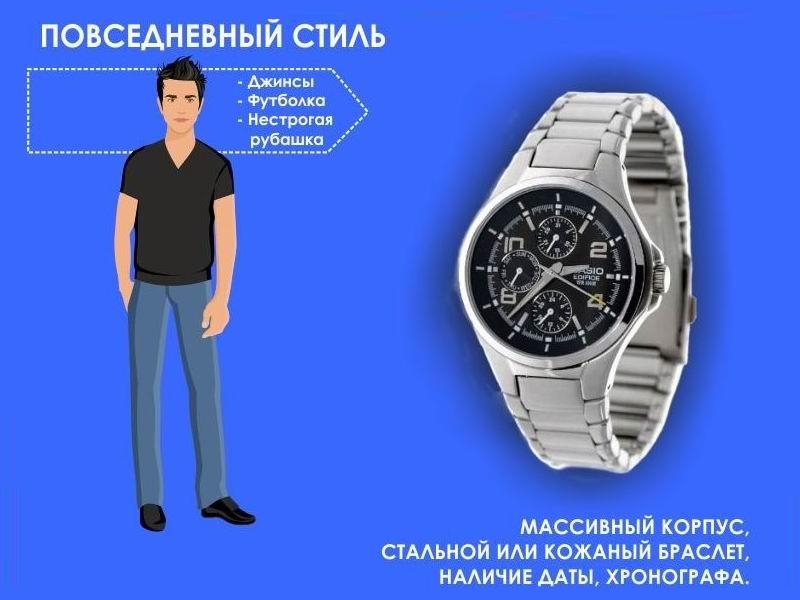 Выбираем мужские наручные часы